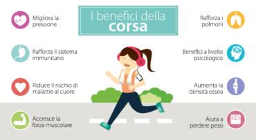 8 benefici della corsa
